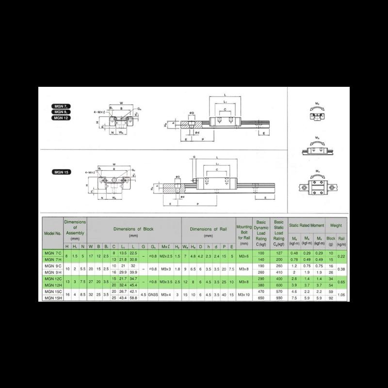 Linear rail MGN15C x 1000mm
