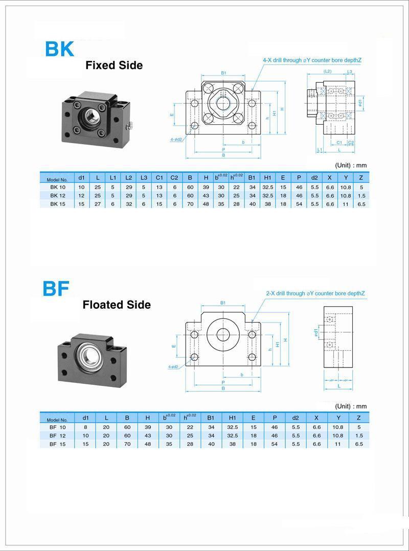 Kit de paliers pour vis à billes de 16 mm