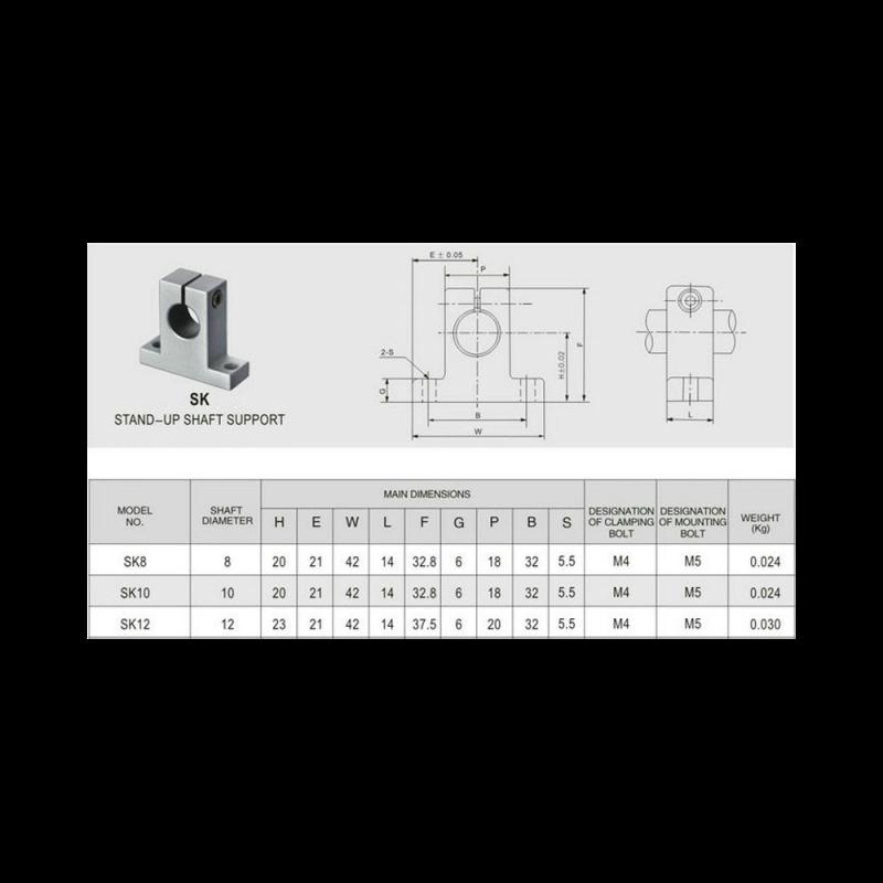 SK12 12mm vertical shaft support