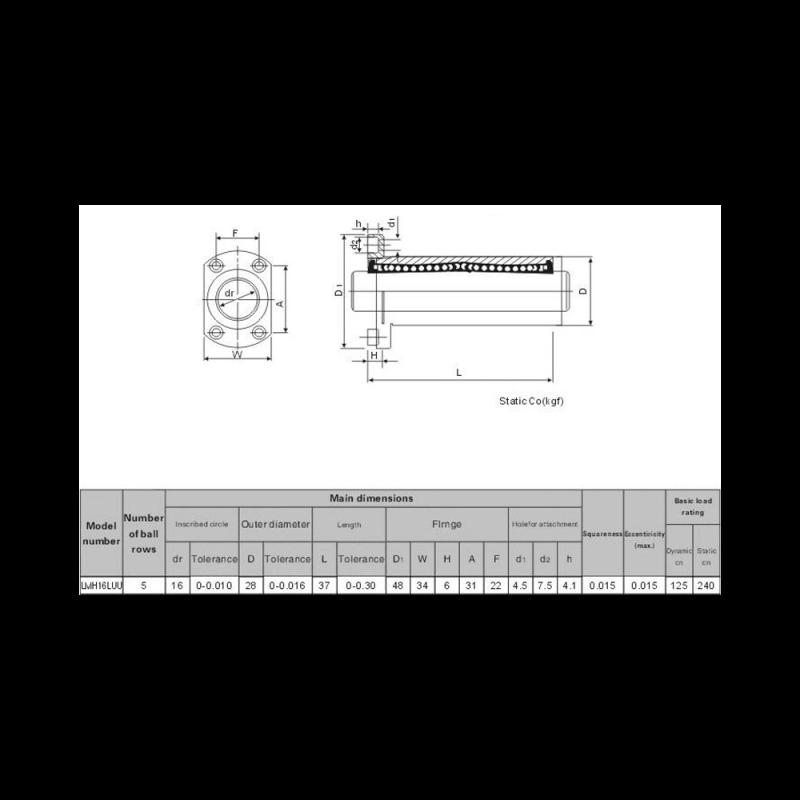 Flanged Linear bearings LMH16LUU