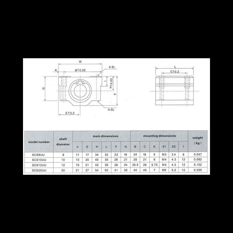 Linear bearing block SCS20UU