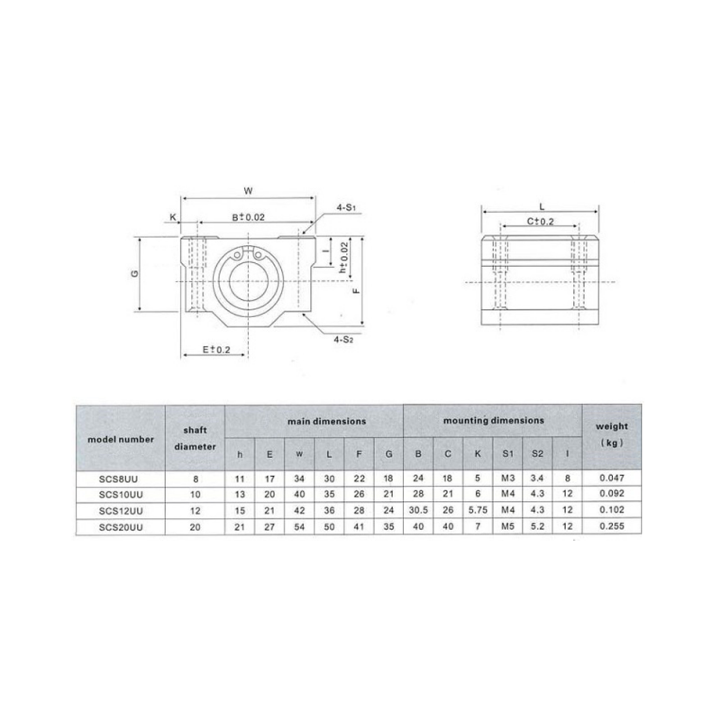 Linear bearing block SCS12UU